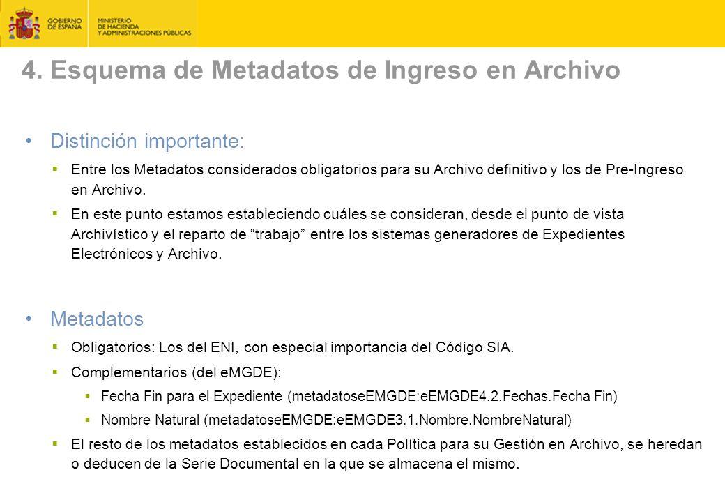 4. Esquema de Metadatos de Ingreso en Archivo