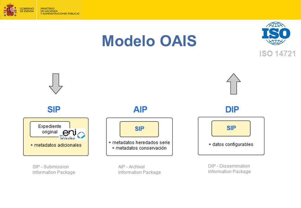 Modelo OAIS ISO 14721. Los datos configurables del DIP pueden ser añadir o eliminar.