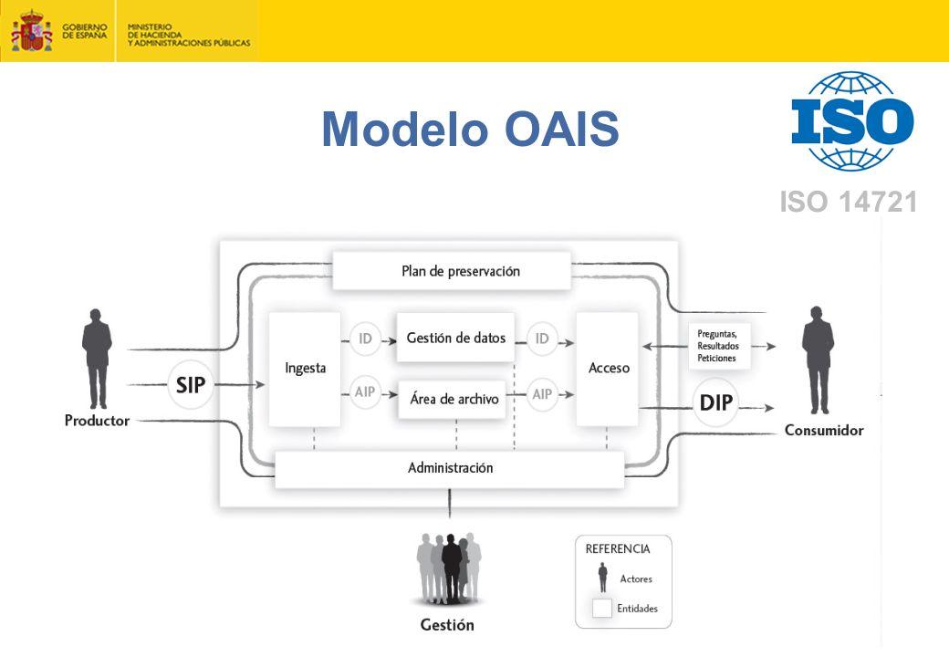 Modelo OAIS ISO 14721