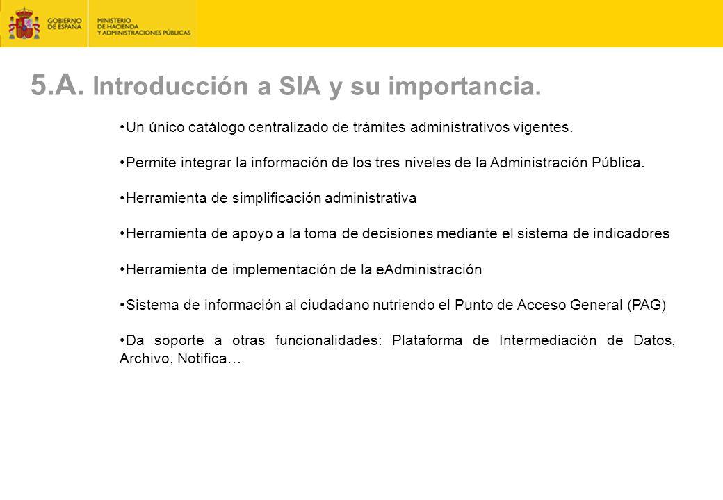 5.A. Introducción a SIA y su importancia.