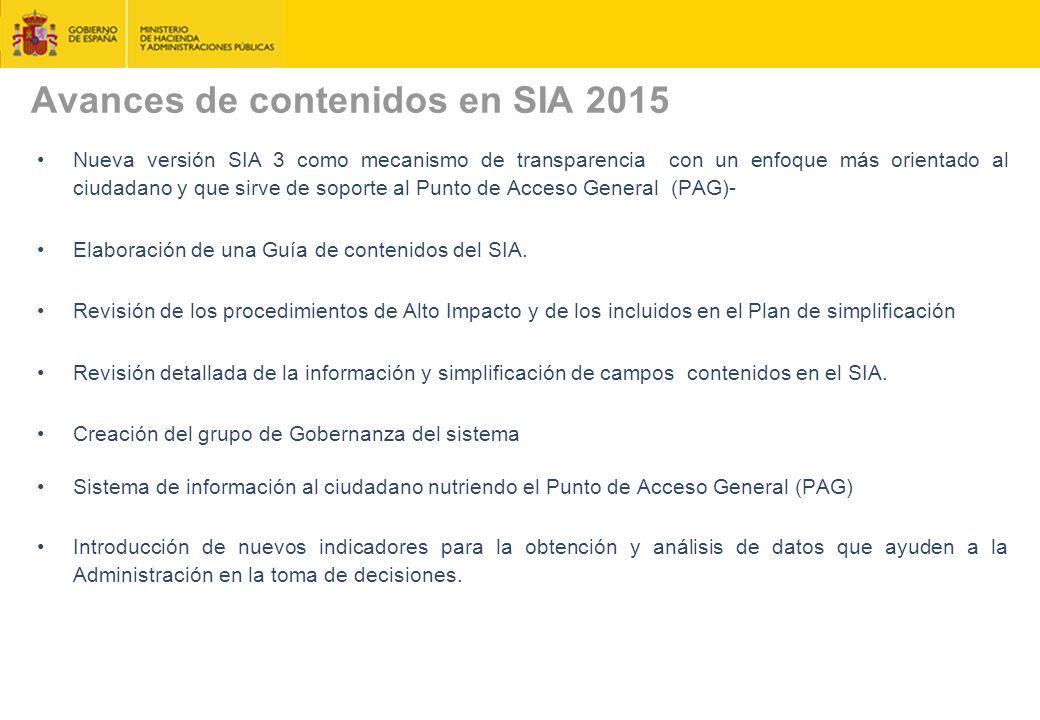 Avances de contenidos en SIA 2015