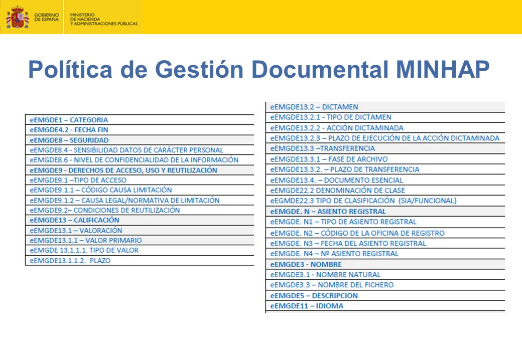 Política de Gestión Documental MINHAP