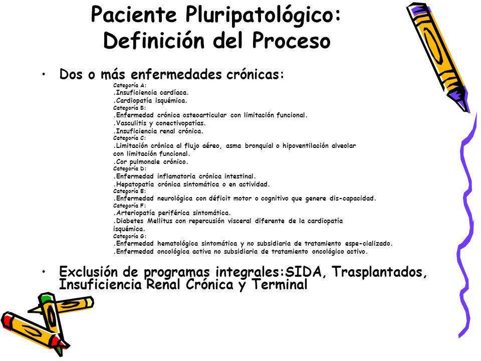 Paciente Pluripatológico: Definición del Proceso