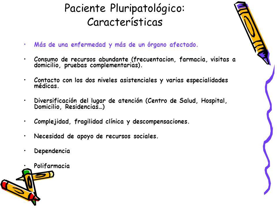 Paciente Pluripatológico: Características