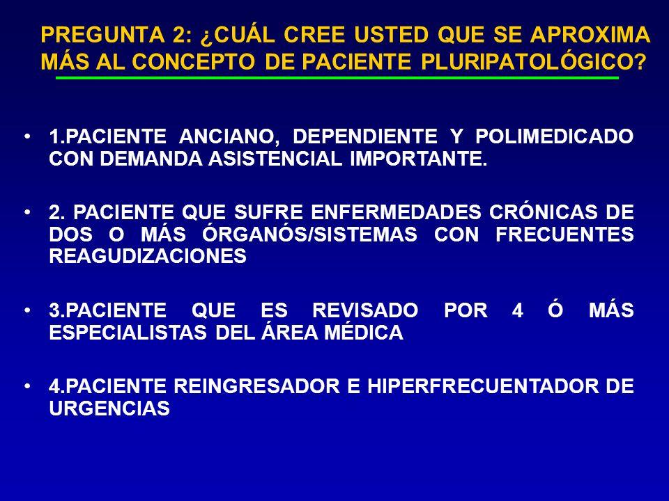 PREGUNTA 2: ¿CUÁL CREE USTED QUE SE APROXIMA MÁS AL CONCEPTO DE PACIENTE PLURIPATOLÓGICO