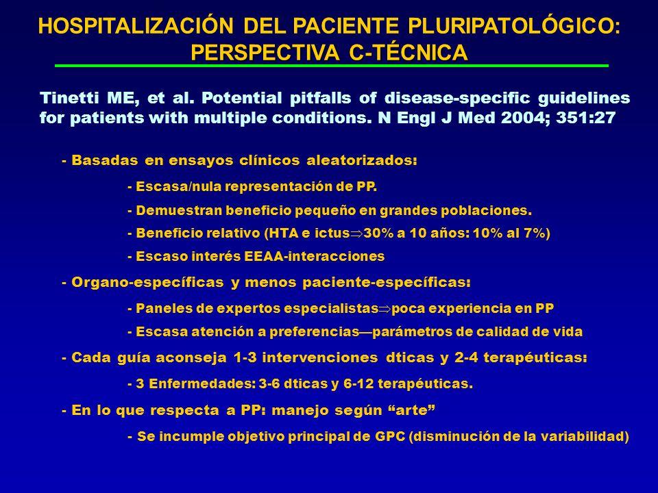 HOSPITALIZACIÓN DEL PACIENTE PLURIPATOLÓGICO: PERSPECTIVA C-TÉCNICA
