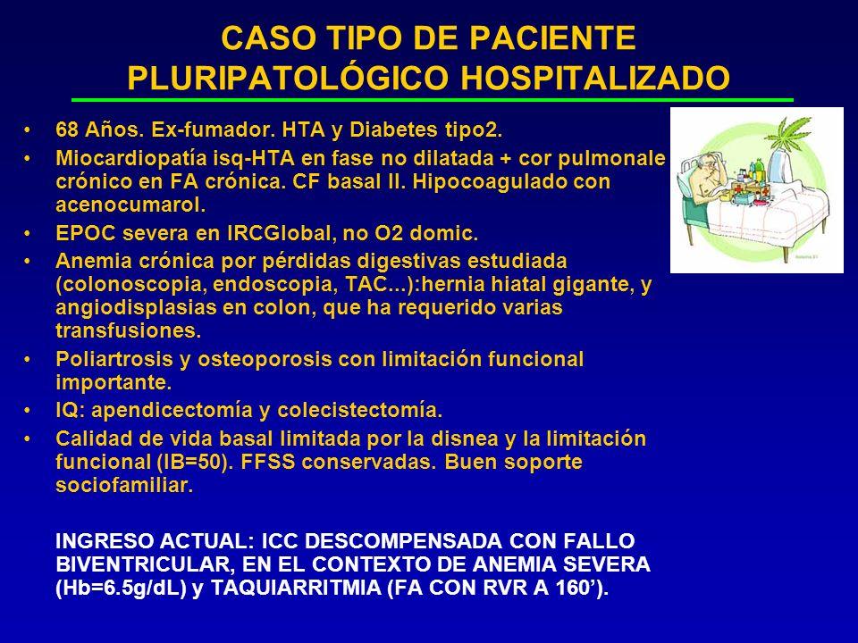 CASO TIPO DE PACIENTE PLURIPATOLÓGICO HOSPITALIZADO