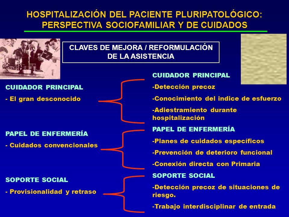 CLAVES DE MEJORA / REFORMULACIÓN DE LA ASISTENCIA