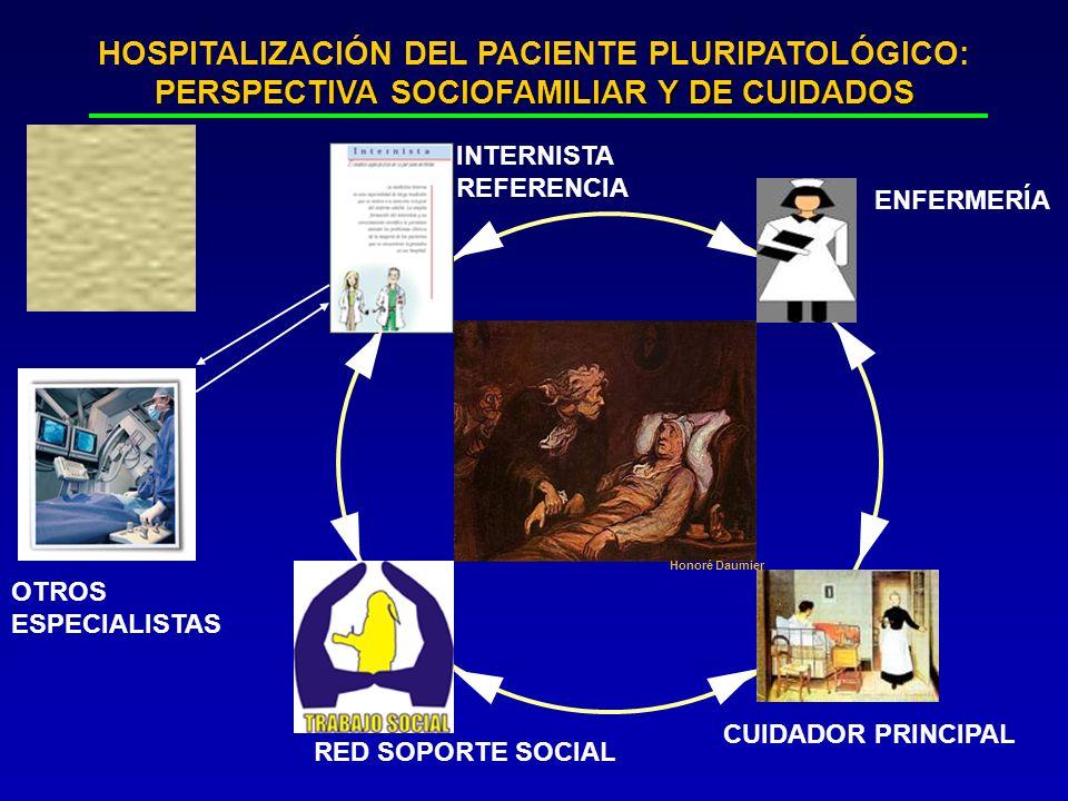 HOSPITALIZACIÓN DEL PACIENTE PLURIPATOLÓGICO: PERSPECTIVA SOCIOFAMILIAR Y DE CUIDADOS