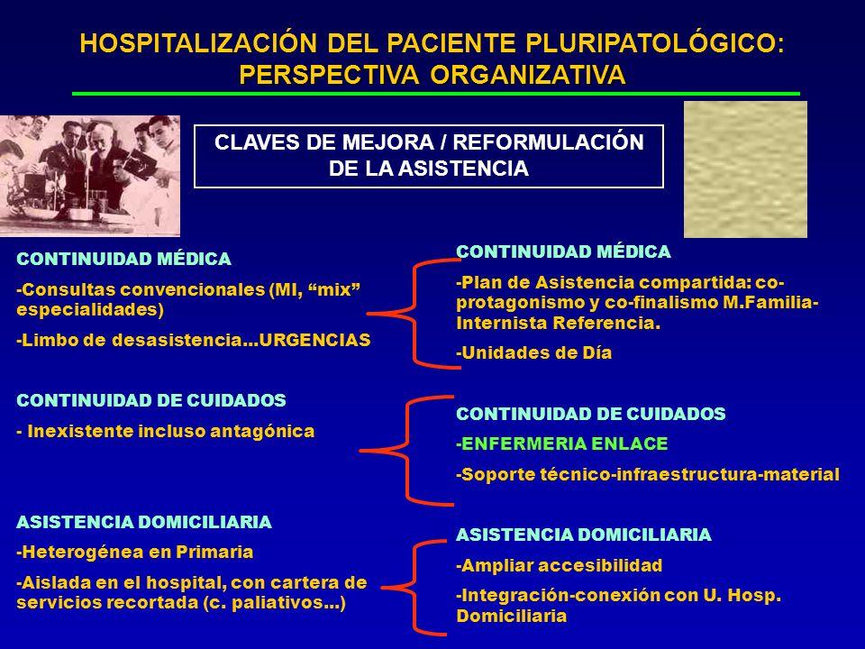 HOSPITALIZACIÓN DEL PACIENTE PLURIPATOLÓGICO: PERSPECTIVA ORGANIZATIVA