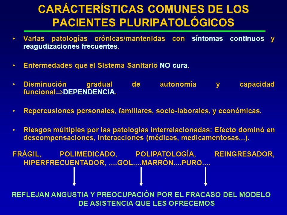 CARÁCTERÍSTICAS COMUNES DE LOS PACIENTES PLURIPATOLÓGICOS