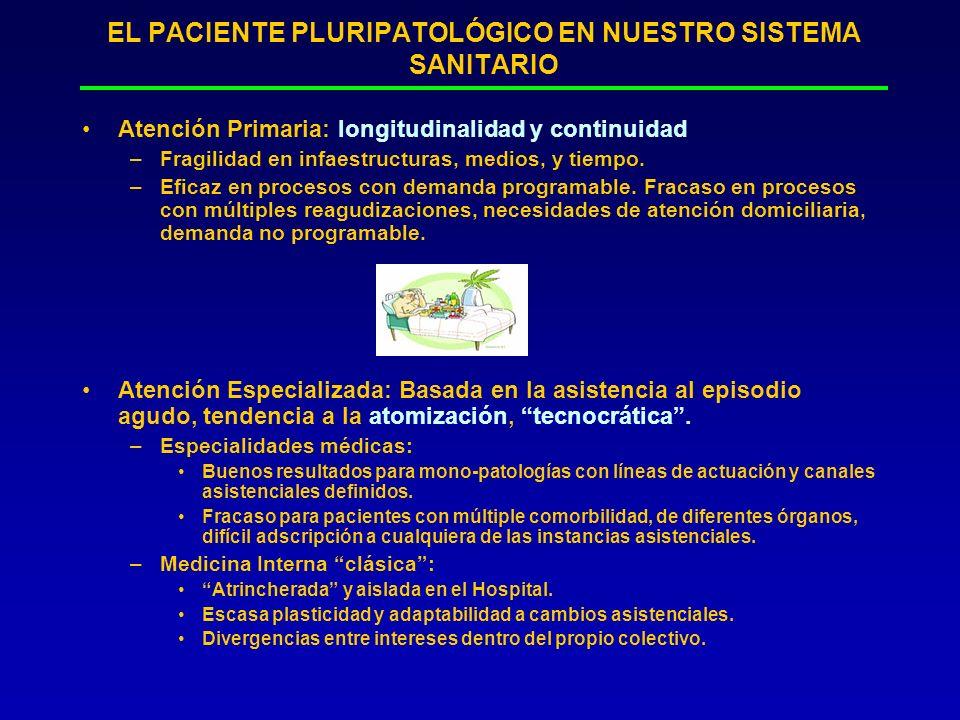 EL PACIENTE PLURIPATOLÓGICO EN NUESTRO SISTEMA SANITARIO