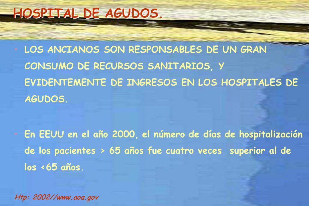 HOSPITAL DE AGUDOS. LOS ANCIANOS SON RESPONSABLES DE UN GRAN CONSUMO DE RECURSOS SANITARIOS, Y EVIDENTEMENTE DE INGRESOS EN LOS HOSPITALES DE AGUDOS.