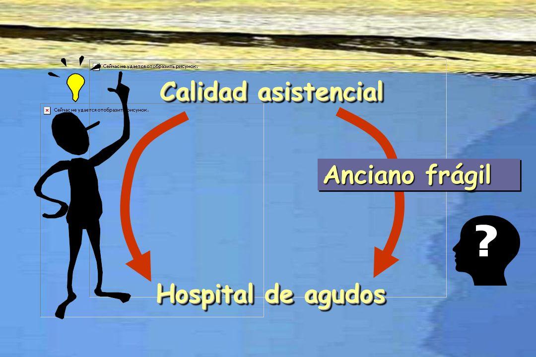 Calidad asistencial Anciano frágil Hospital de agudos