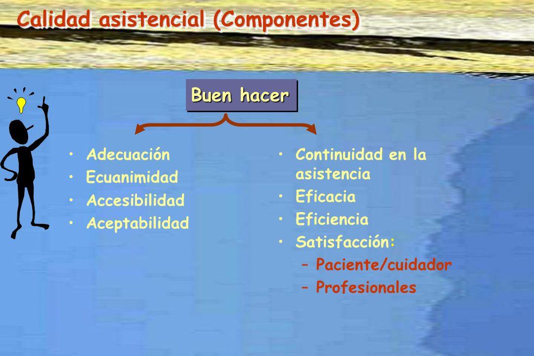 Calidad asistencial (Componentes)