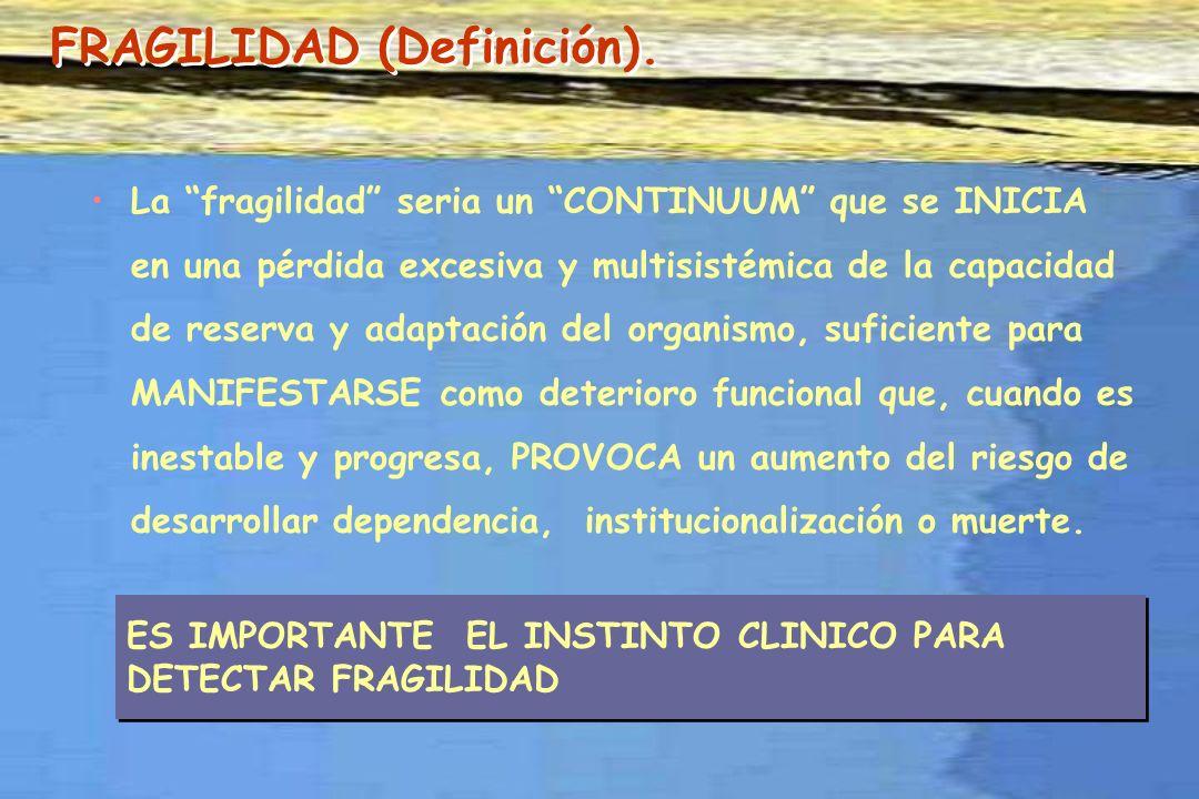 FRAGILIDAD (Definición).