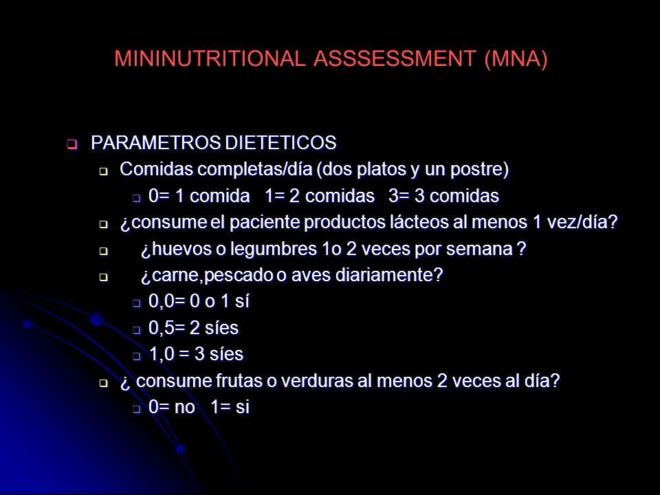 MININUTRITIONAL ASSSESSMENT (MNA)