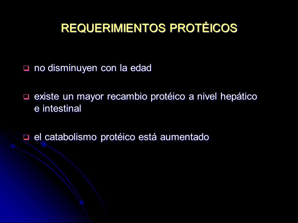 REQUERIMIENTOS PROTÉICOS