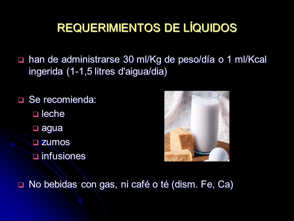 REQUERIMIENTOS DE LÍQUIDOS
