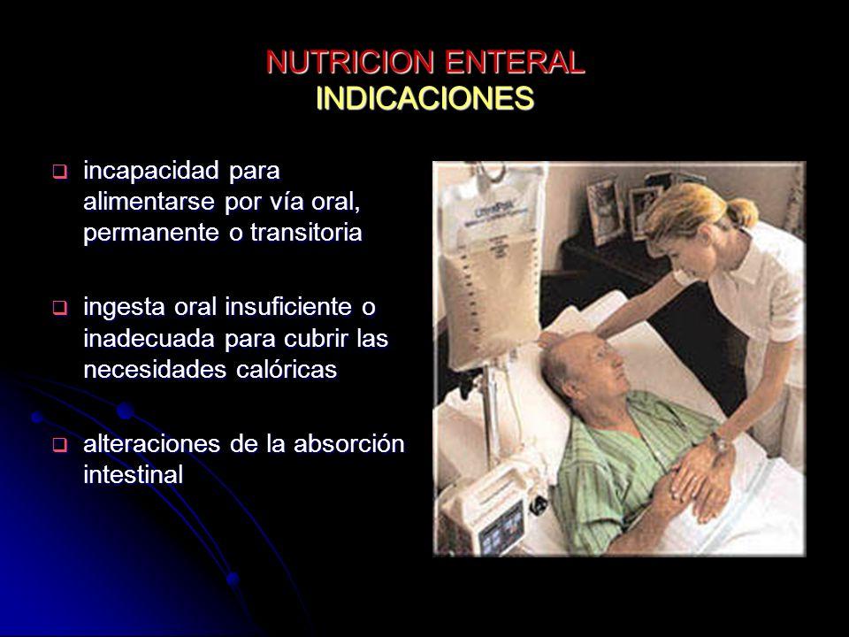 NUTRICION ENTERAL INDICACIONES