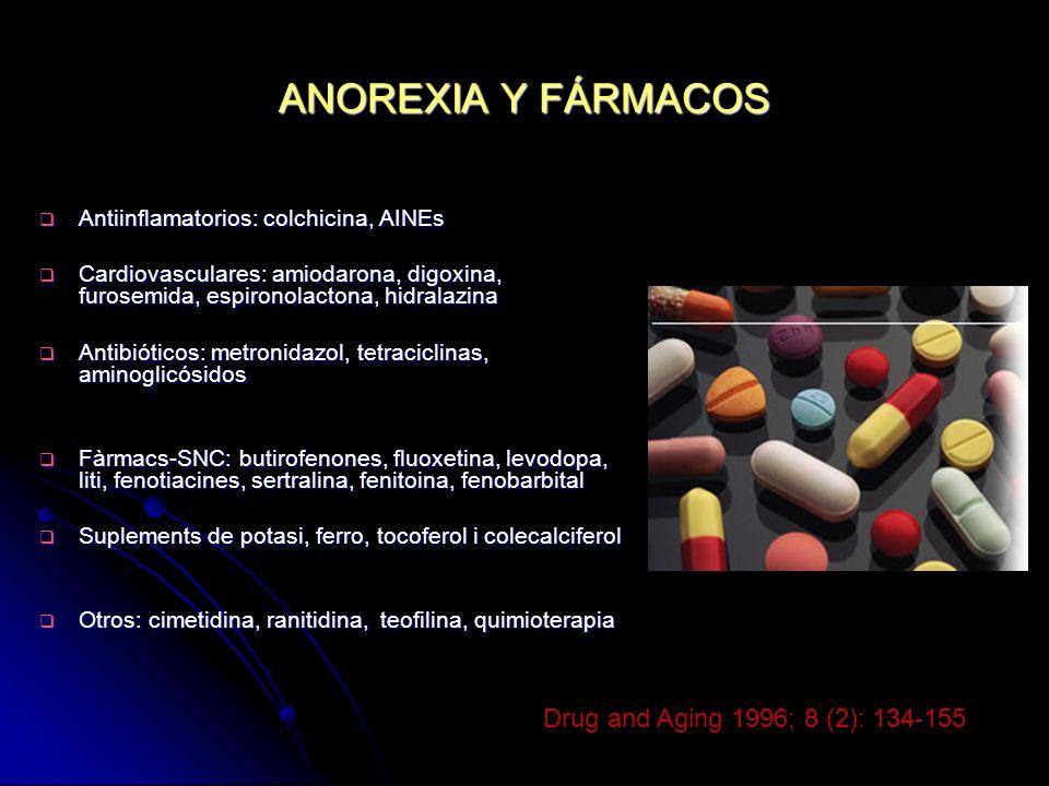 ANOREXIA Y FÁRMACOS Drug and Aging 1996; 8 (2): 134-155