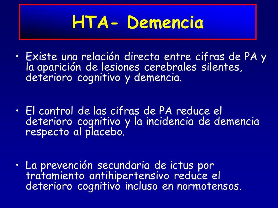 HTA- Demencia Existe una relación directa entre cifras de PA y la aparición de lesiones cerebrales silentes, deterioro cognitivo y demencia.