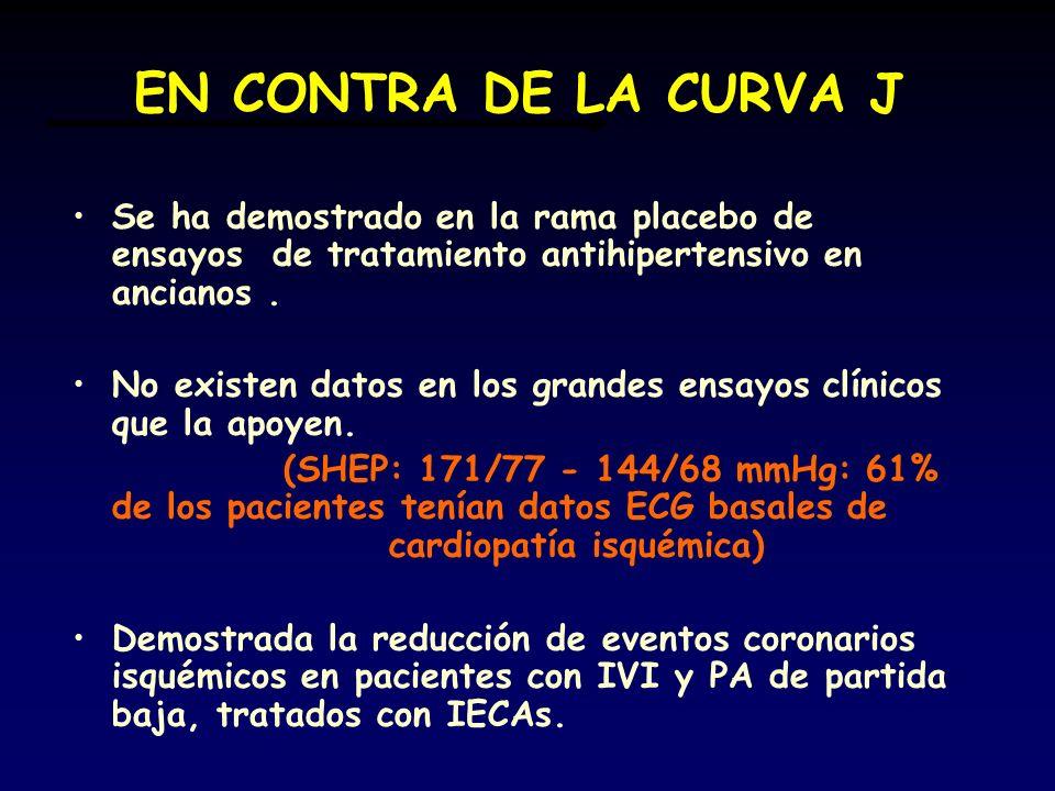 EN CONTRA DE LA CURVA J Se ha demostrado en la rama placebo de ensayos de tratamiento antihipertensivo en ancianos .