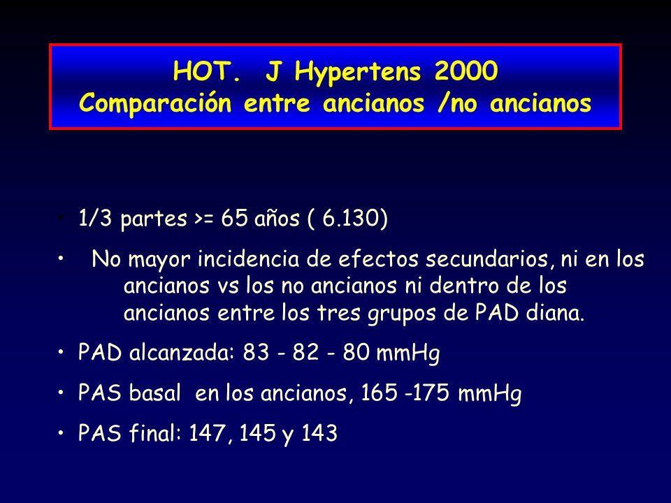 HOT. J Hypertens 2000 Comparación entre ancianos /no ancianos