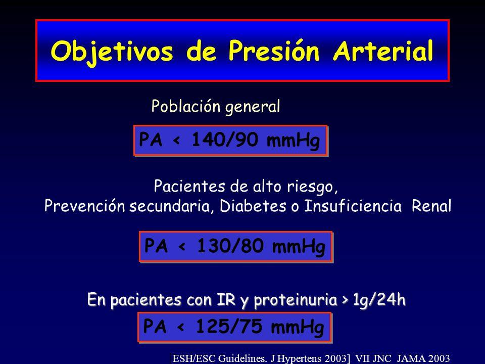 Objetivos de Presión Arterial