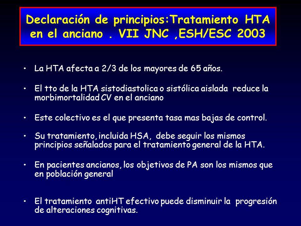 Declaración de principios:Tratamiento HTA en el anciano