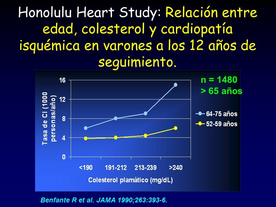 Honolulu Heart Study: Relación entre edad, colesterol y cardiopatía isquémica en varones a los 12 años de seguimiento.