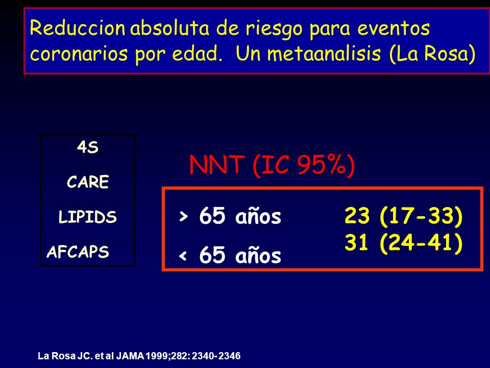 NNT (IC 95%) 31 (24-41) > 65 años < 65 años 23 (17-33)