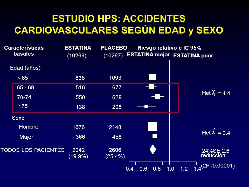 ESTUDIO HPS: ACCIDENTES CARDIOVASCULARES SEGÚN EDAD y SEXO