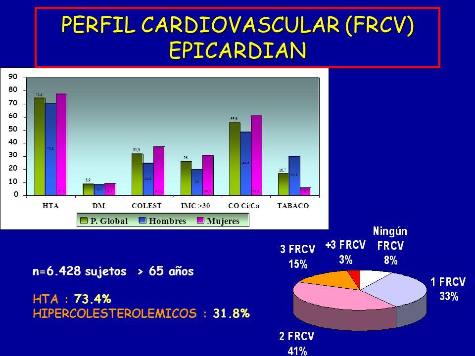 PERFIL CARDIOVASCULAR (FRCV) EPICARDIAN