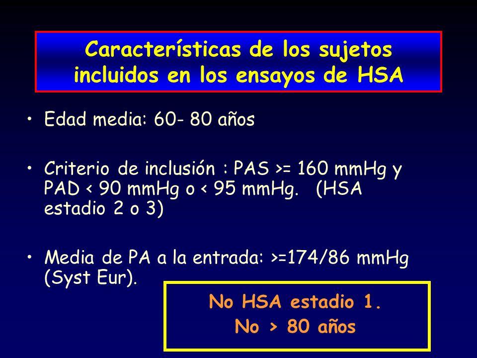 Características de los sujetos incluidos en los ensayos de HSA