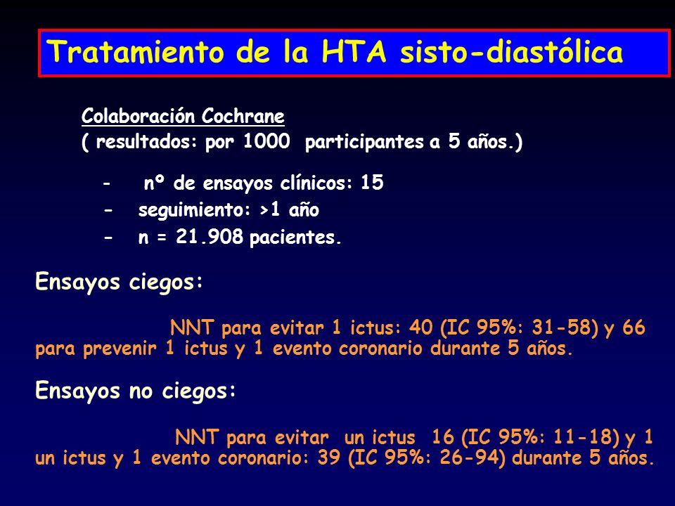 Tratamiento de la HTA sisto-diastólica
