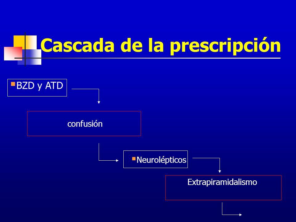 Cascada de la prescripción