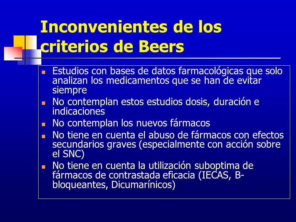 Inconvenientes de los criterios de Beers