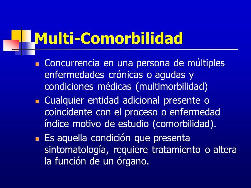 Multi-Comorbilidad Concurrencia en una persona de múltiples enfermedades crónicas o agudas y condiciones médicas (multimorbilidad)
