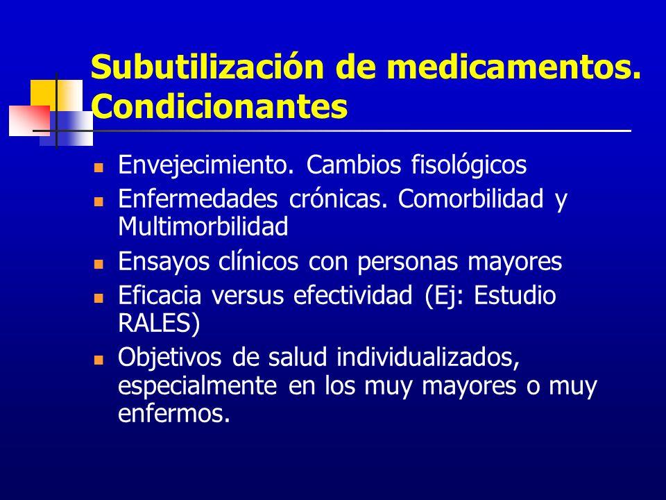 Subutilización de medicamentos. Condicionantes