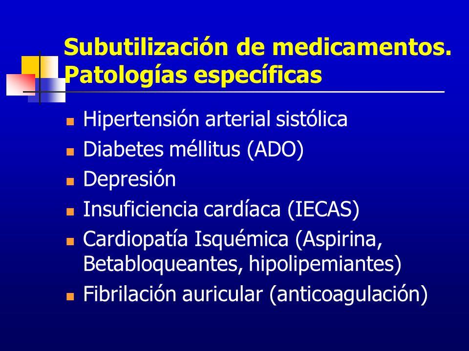 Subutilización de medicamentos. Patologías específicas