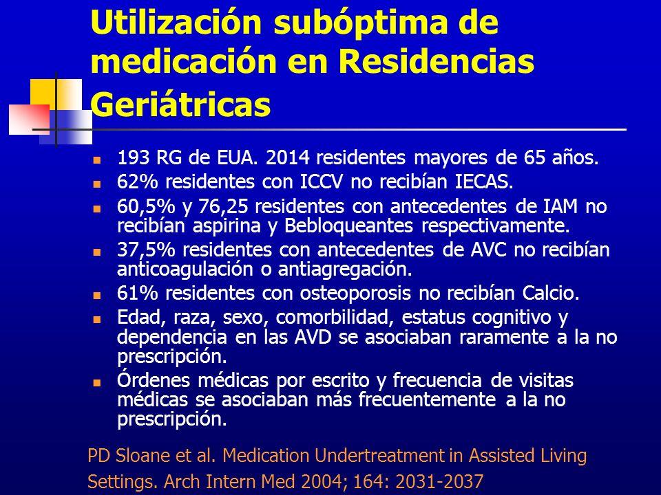 Utilización subóptima de medicación en Residencias Geriátricas