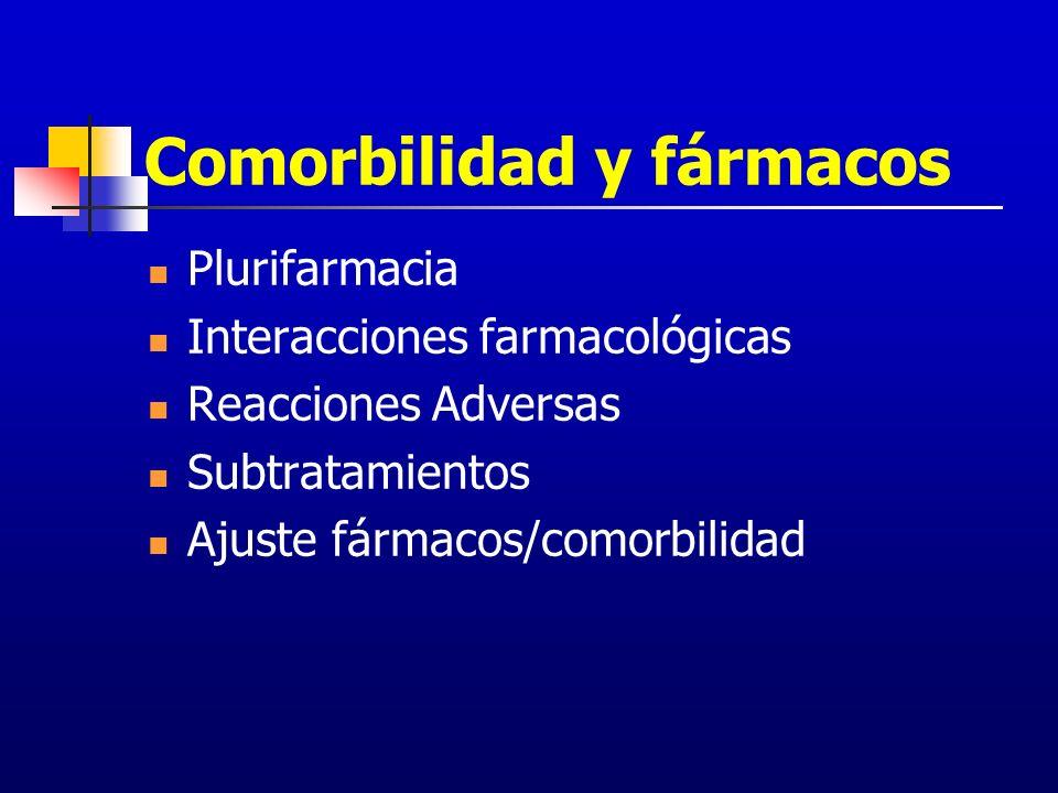 Comorbilidad y fármacos