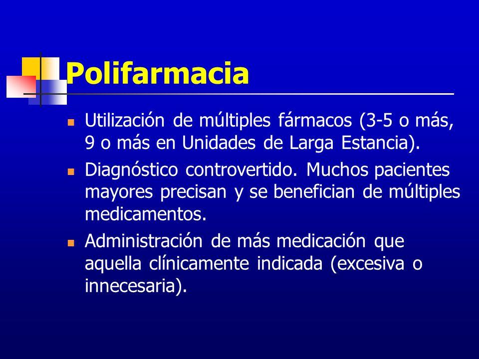 Polifarmacia Utilización de múltiples fármacos (3-5 o más, 9 o más en Unidades de Larga Estancia).