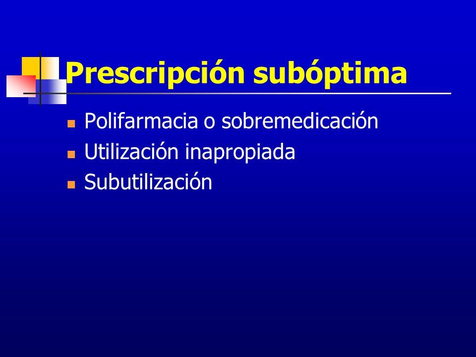 Prescripción subóptima