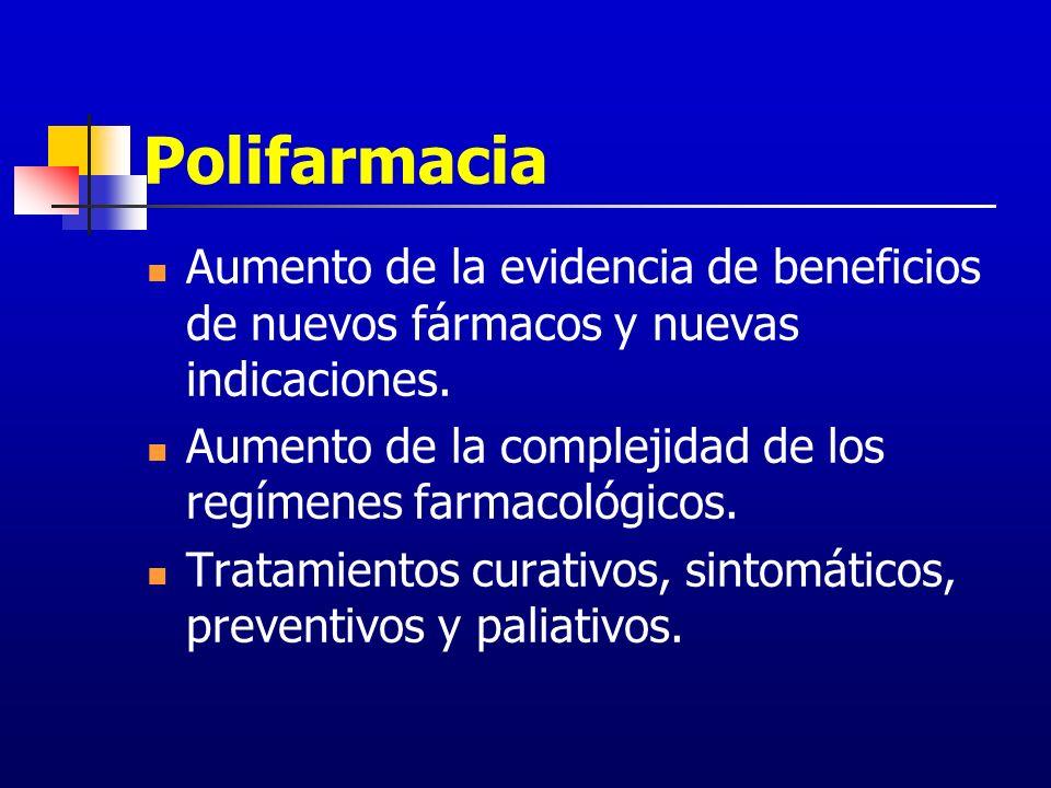 Polifarmacia Aumento de la evidencia de beneficios de nuevos fármacos y nuevas indicaciones.