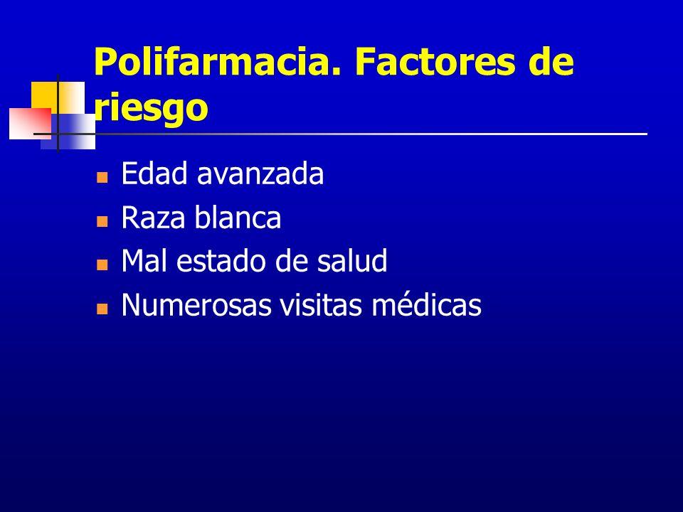 Polifarmacia. Factores de riesgo
