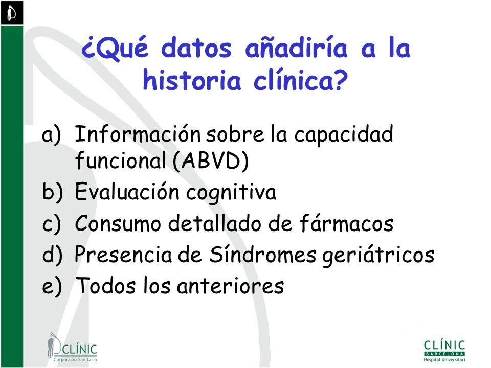 ¿Qué datos añadiría a la historia clínica
