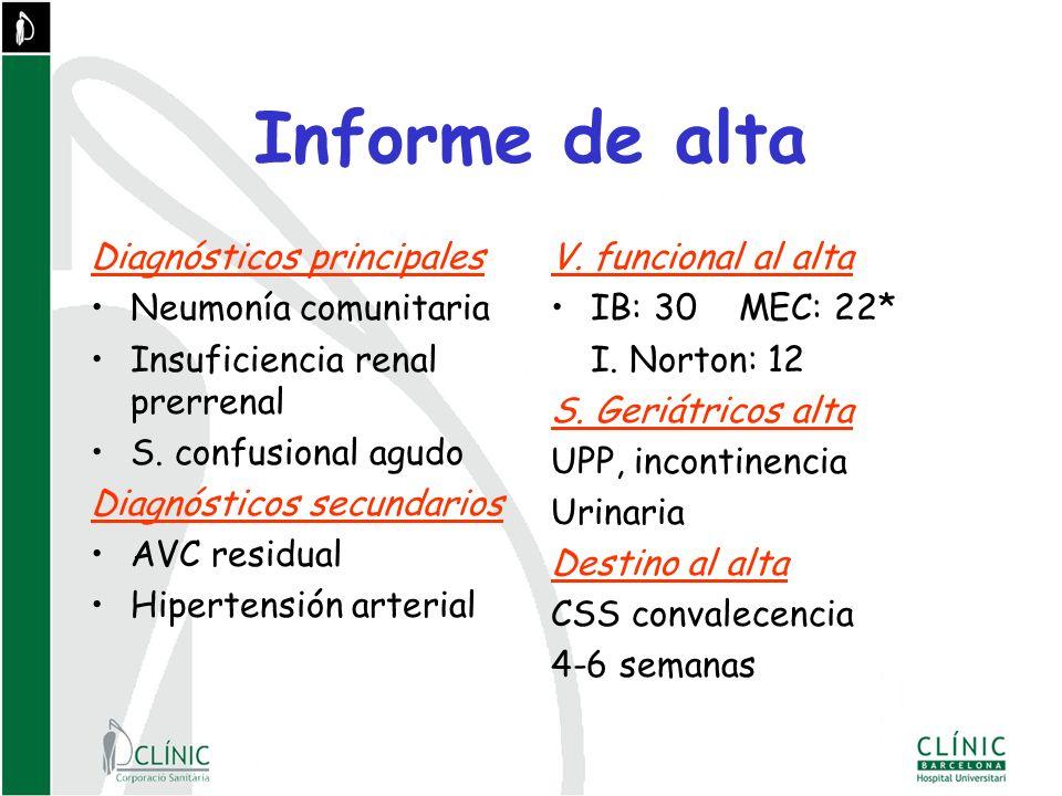 Informe de alta Diagnósticos principales Neumonía comunitaria