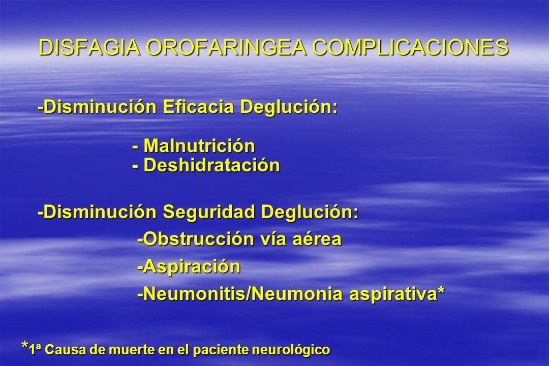 DISFAGIA OROFARINGEA COMPLICACIONES